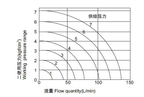 3v1系列电磙阀_电磁阀图片